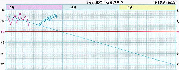 graph-3kagetumihon-4