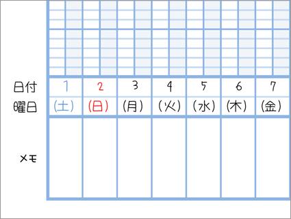 7kg-graph2016-10gatsu-mihon