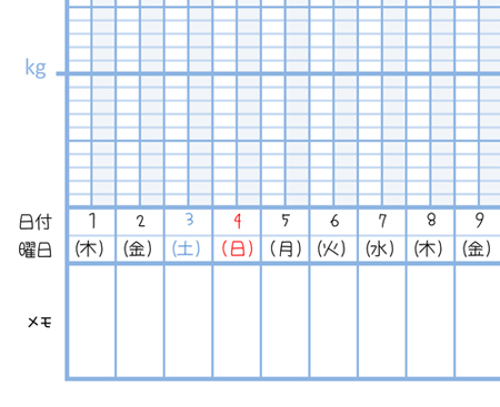 blob-7kg-graph2016-12gatsu