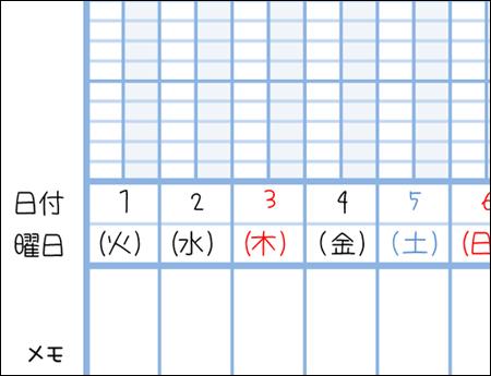 blog-7kg-graph2016-11gatsu